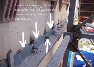 Dış duvar ile betonarme yapı ankraj bağlantı sistemi