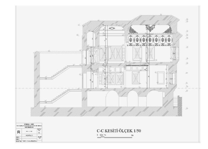 Turi Sina Manastır Kütüphanesi Kesit